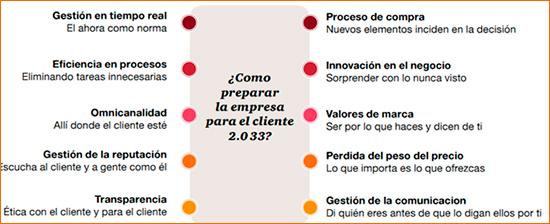 cliente-2033-grafico-preparar-empresa